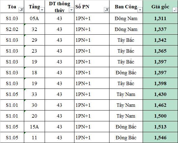 gia-chuyen-nhuong-1pn