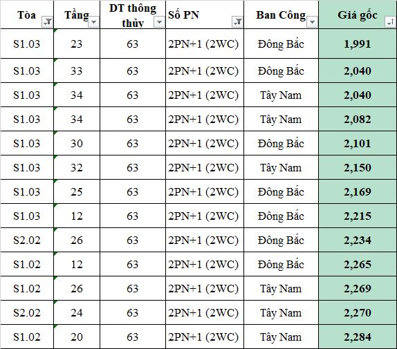 gia-chuyen-nhuong-2pn-1