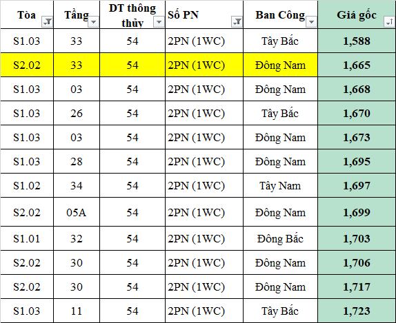 gia-chuyen-nhuong-2pn