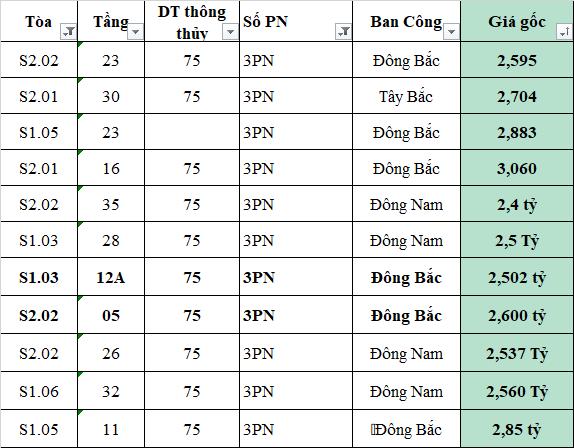 gia-chuyen-nhuong-3pn