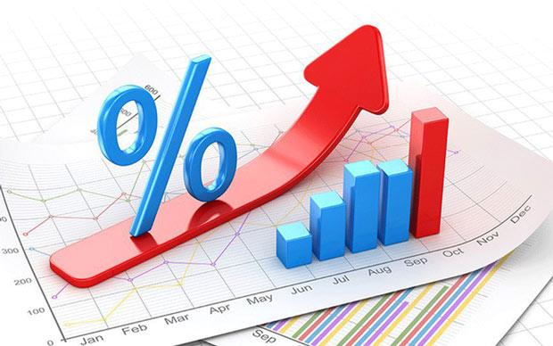 Cách tính Lãi suất cố định