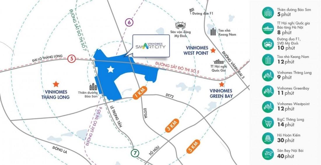 Mạng lưới liên kết vùng Vinhomes Smart City
