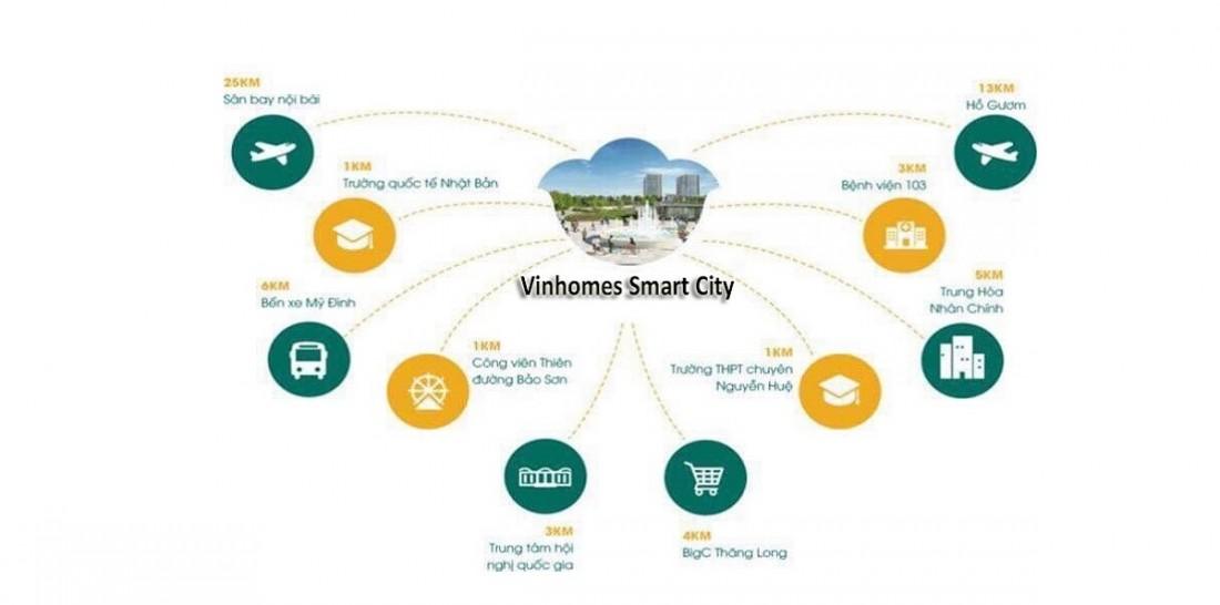 Tiện ngoại khu đắt giá chỉ có tại Vinhomes Smart City